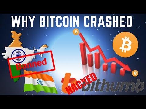 Why BITCOIN CRASHED Overnight - Flash Crash EXPLAINED (Crypto News)