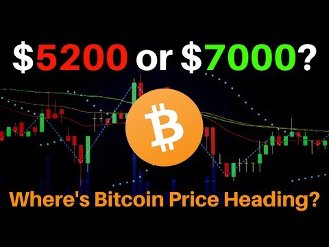 Quick Bitcoin Price Update, $5200 or $7000? - Technical Analysis