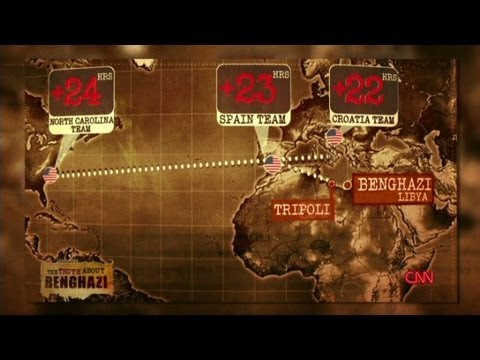 Why didn't the U.S. military respond in time in Benghazi