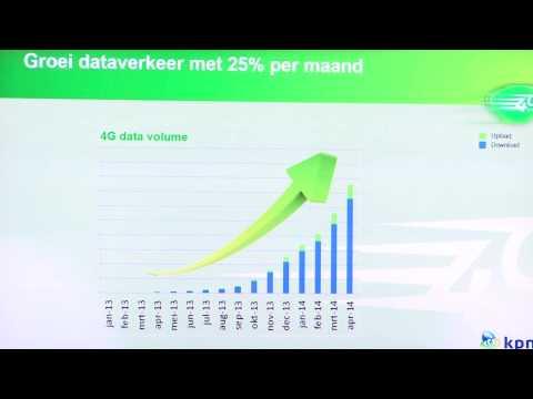 KPN 4G-persevent: downloadsnelheid van 200 mbit/s - 4Gdekking.nl