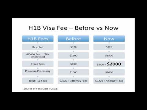 H1B Visa Fee Increase - Explained