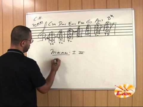 Teoria Musical: Campo Hârmonico Maior E Menor Natural, Melódico, Harmônico
