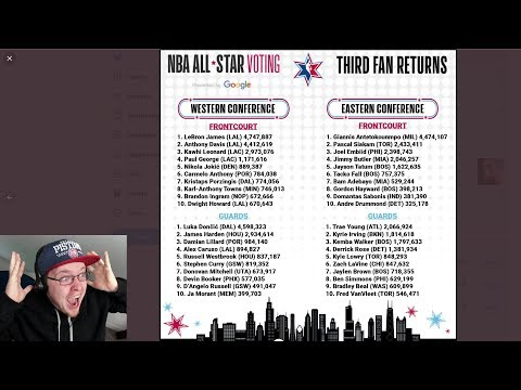 REACTING TO 2020 NBA ALL STAR VOTING 3RD FAN VOTE RETURNS! DERRICK ROSE RETURNING TO CHICAGO!!