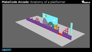 Anatomy of a Sidescrolling Platform Game @adafruit @johnedgarpark #adafruit @msmakecode