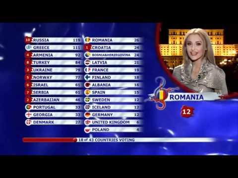 Eurovision 2008 Full Voting BBC