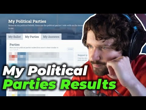Destiny takes a Political Quiz