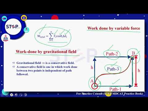 Work, Kinetic & Potential Energy, Interconversion of K.E & P.E, Power, Geostationary Orbits