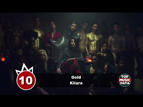 Download Top 10 Songs Of The Week - August 6, 2016 (Your Choice Top 10)