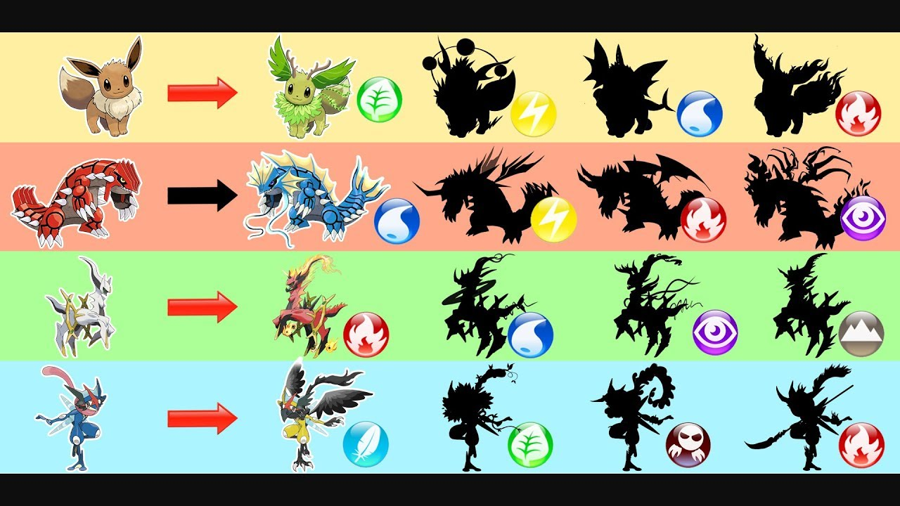 What are all the evolve forms of Eevee - answers.com