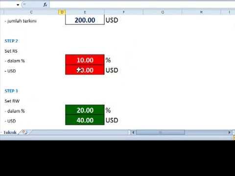 cara-menggunakan-money-management-kalkulator