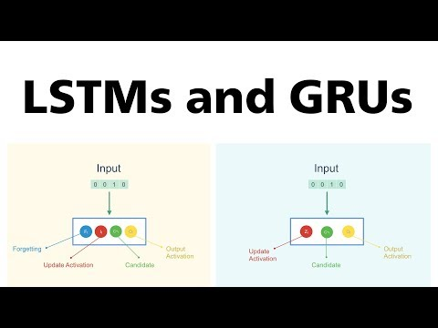 7. Text Generation using LSTMs and GRUs