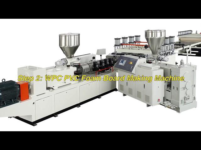 WPC PVC foam board/furniture board/kitchen board/washing room board machine for saudia arabia