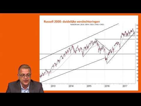Lunch webinar met Bas Heijink | Technische Analyse | 01-09-2017