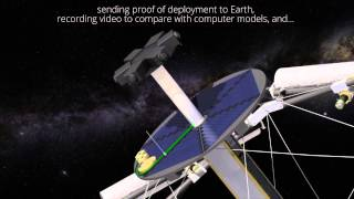 HELIOS advanced solar sail concept
