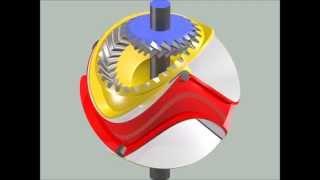 moteur rotatif zz2