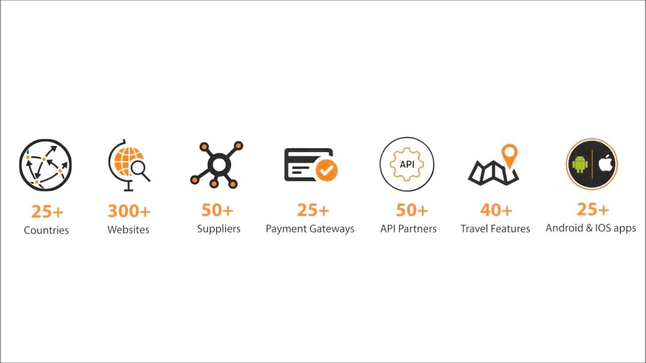 Online B2B Travel Portal for B2B Travel agencies-eTravos