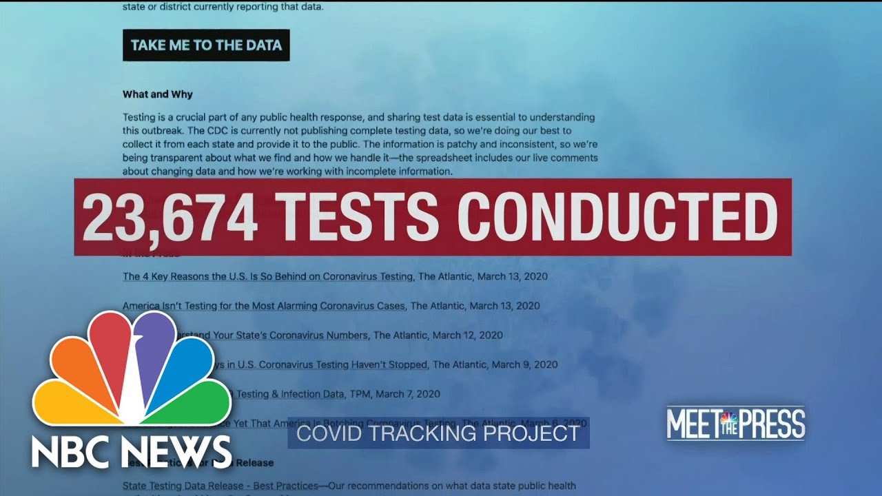 Number Of COVID-19 Cases Likely Much Higher Than Tests Reveal | Meet The Press | NBC News