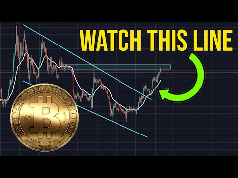🚀Will Bitcoin stay above $10,000? When to buy back 🤔🤑