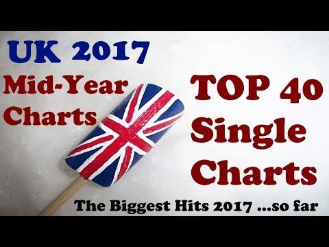 2017 UK Mid-Year Charts - Top 40 Single Charts   ChartExpress
