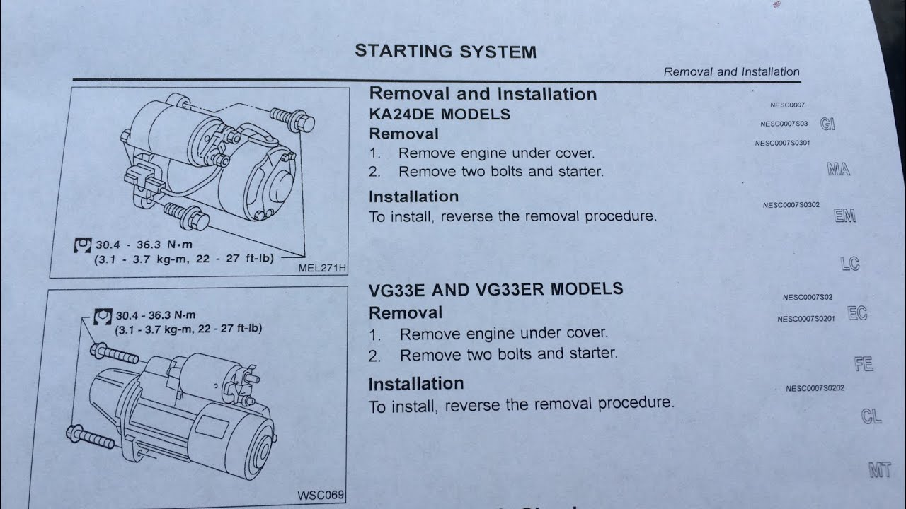 2002 Nissan Frontier Starter Install update - YouTube on