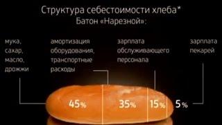 Структура себестоимости хлеба. Оценка рынка хлебобулочных и кондитерских изделий в 2016 году
