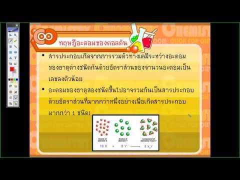 002 ทฤษฎีอะตอมของดอลตัน,แบบจำลองอะตอมของดอลตัน