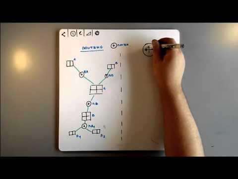 23. ¿Como funciona internet? Inicio al protocolo IP