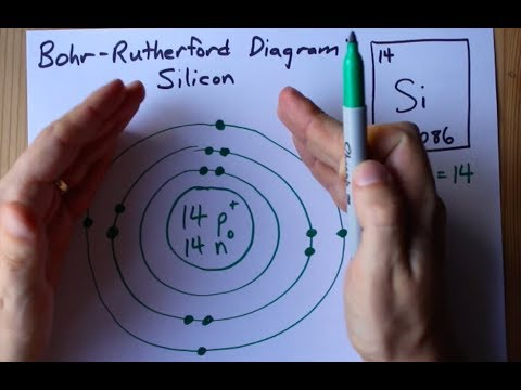 How to Draw the Bohr-Rutherford Diagram of Silicon - YouTubeYouTube