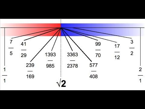 essays on theory of numbers dedekind Essays on the theory of numbers  what are now called the peano axioms since read essays on the theory of numbers by richard dedekind with rakuten kobo this volume .