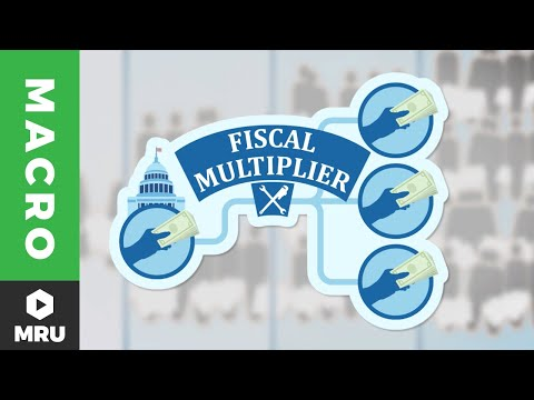 Introduction to Fiscal Policy