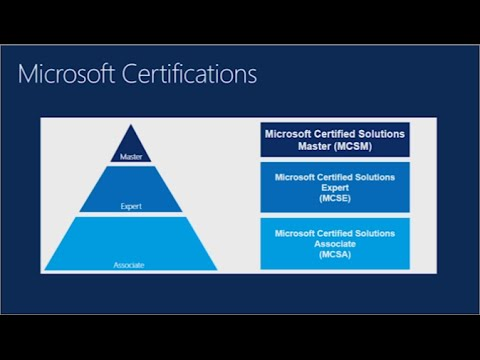 microsoft certification path mcsa to mcse youtube