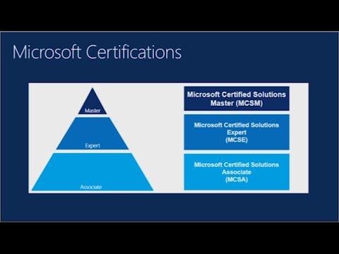 Microsoft Certification Path (MCSA to MCSE) - YouTube