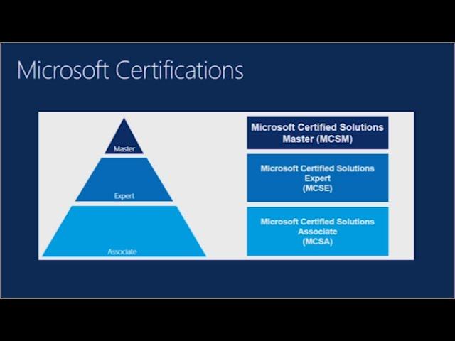 Microsoft Certification Path Mcsa To Mcse Clipzui