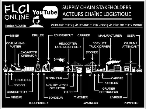 Mining & Oil Supply Chain Stakeholders | Qui fait quoi ? de l'Extraction à la Distribution