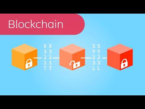 Blockchain-Technologie erklärt