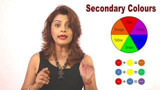 Color Theory By Sam Ma'am  Part-1 .....What Is Color ... Tutorial In Hindi