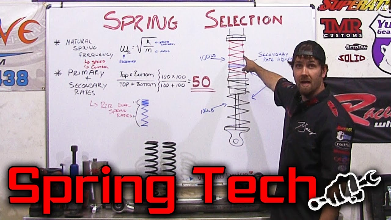 Spring training: figuring out proper coil spring rate for your.