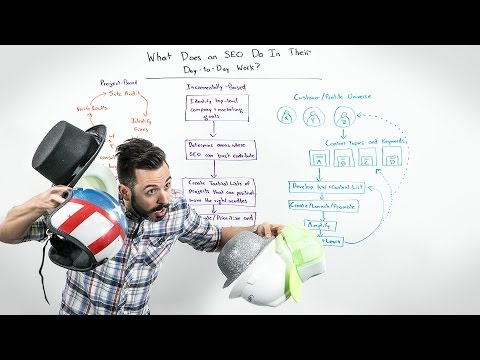 What Does an SEO Do In Their Day-to-Day Work? – Whiteboard Friday