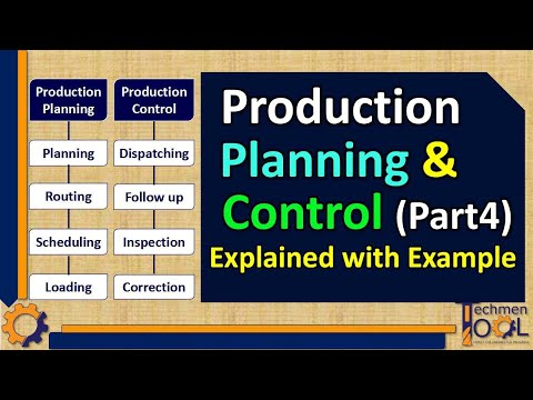 importance of product control to all manufacturing situations Production and operations management talks about an effective planning and control on production management deals with manufacturing of products.