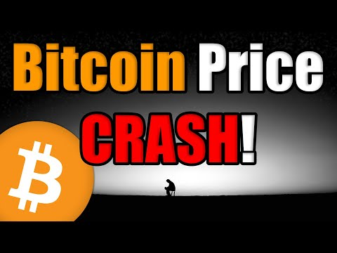 The Upcoming Stock Market Collapse Of 2020   Will This Affect Bitcoin?? [The