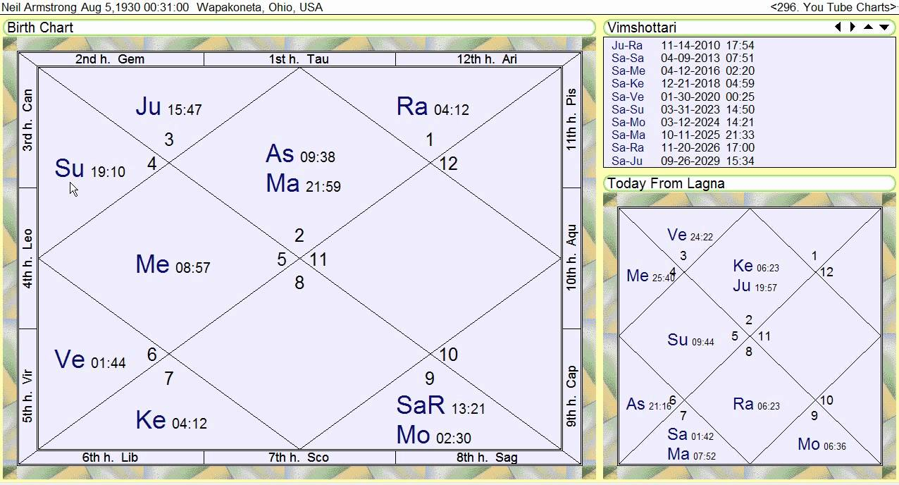 Neil armstrong vedic astrology youtube neil armstrong vedic astrology nvjuhfo Images