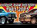 HISTÓRIA Dodge Ram 1981-2015