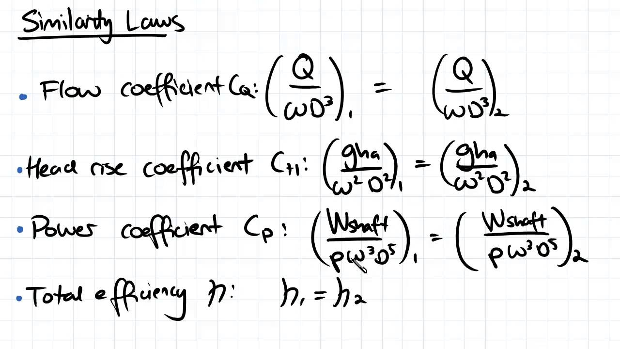 similarity laws fluid mechanics youtube