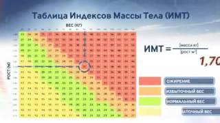 Система естественного снижения веса   Вэлнэс