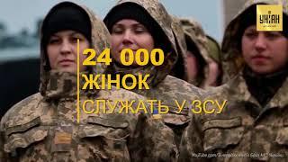 14 октября отмечается День защитника Украины