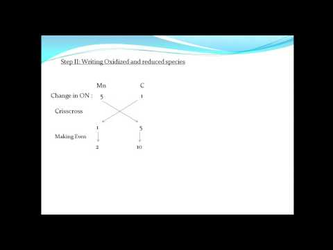 Balancing Simple redox reactions by oxidation and reduction method