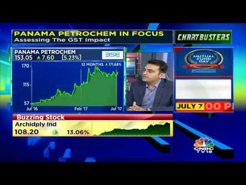 Expect Margin To Stay Above 10% Going Forward: Panama Petrochem