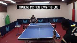 Butterfly Training Tips: 3rd Ball Attack From The Backhand