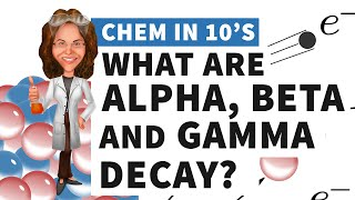 What are Alpha, Beta and Gamma Decay?