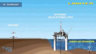 3S technology  - new gas processing solution